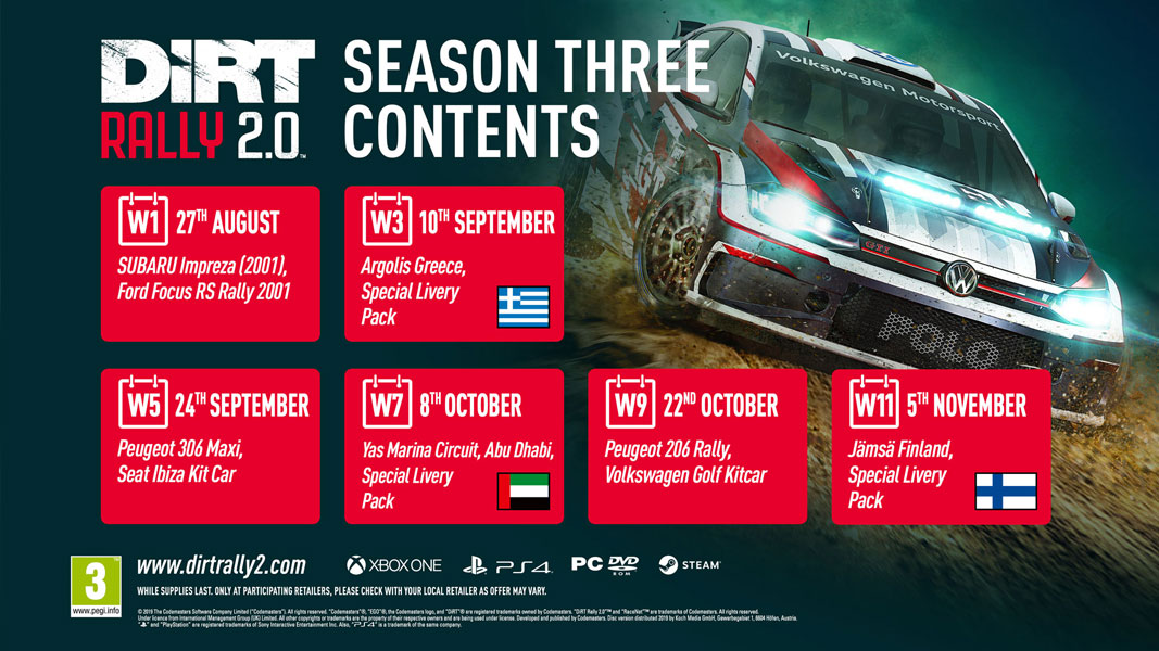 DiRT Rally 2.0 - Temporada 3