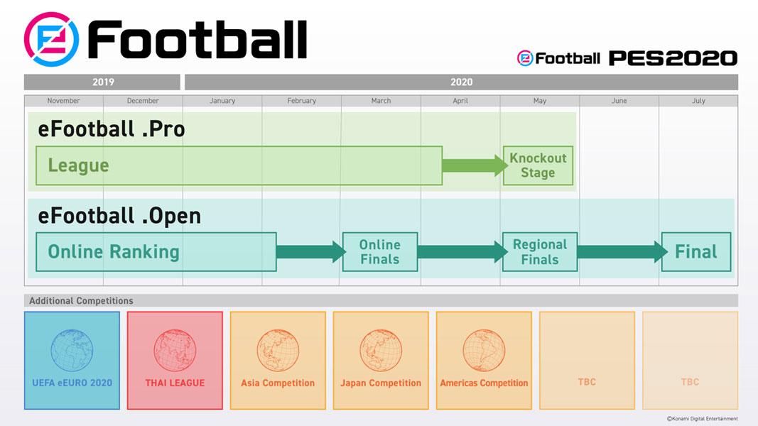 Sistema de Ranking PES