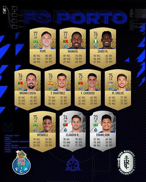 FIFA 22 Classificações - FC Porto