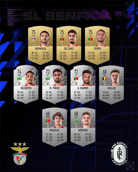 FIFA 22 Classificações - SL Benfica