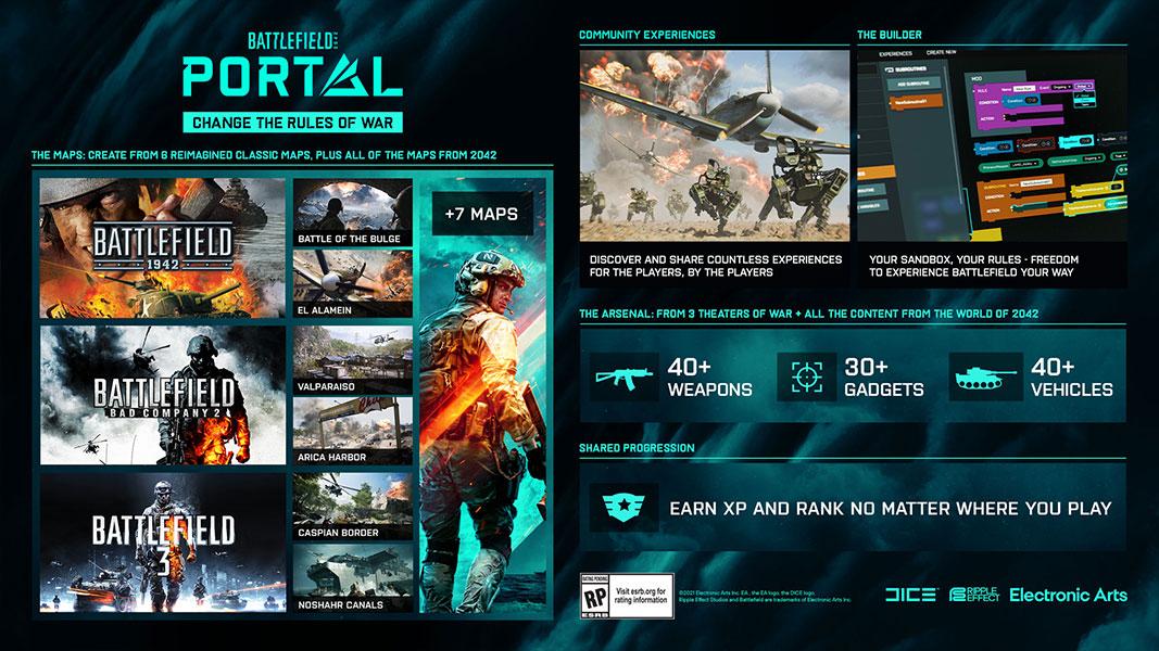 Portal Battlefield